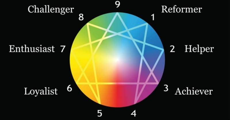 Why Has the Enneagram Become So Popular among Christians?