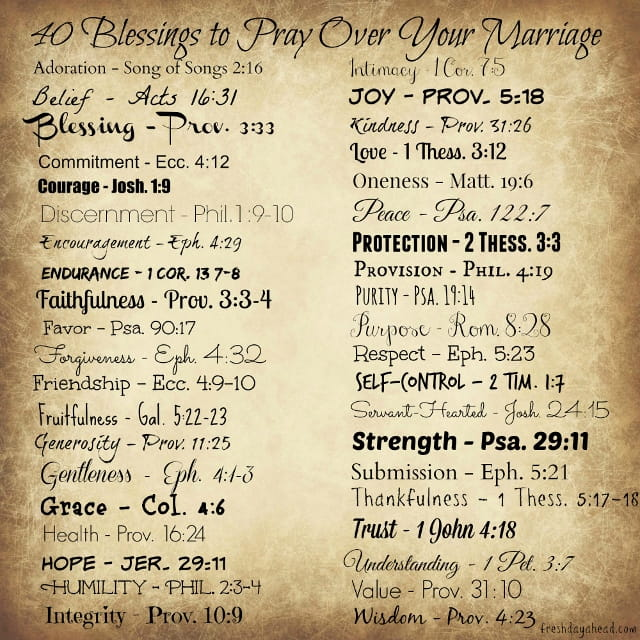 40 Powerful Blessings to Pray over Your Marriage - Prayers